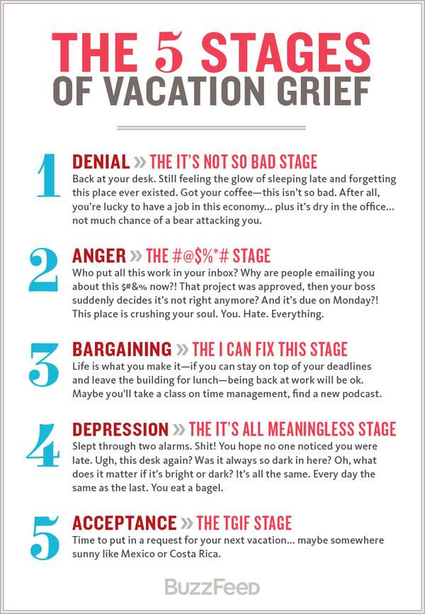 5-stages-of-vacation-grief